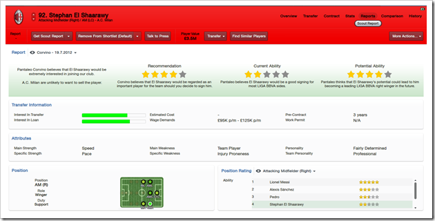 Stephan El Shaarawy_ Reports Scout Report