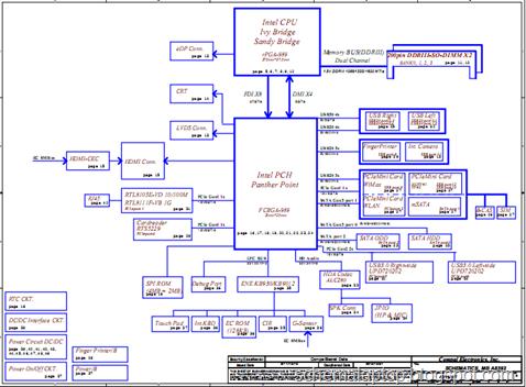 Toshiba Satellite P850 P855 - Compal LA-8392P Free Download Laptop Motherboard Schematics