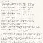 protokół z drugiego posiedzenia PMRN w Staszowie 1956.jpg