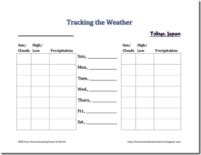 tracking the weather thumbnail