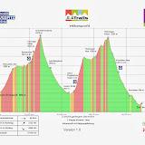 S4T 2013 2.Etappe Karten und Höhenprofil Version 1.0_Seite_7.jpg