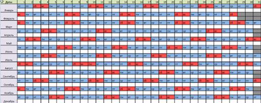 календарь месячных на 2015