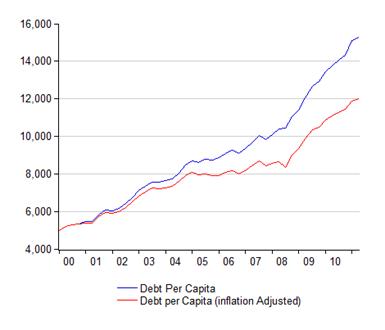 05_debt_cap_cpi