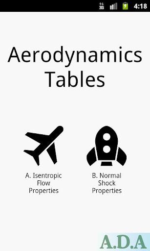 Aerodynamics Table