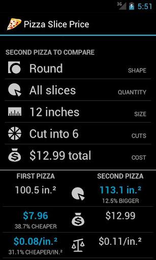 Pizza Slice Price