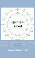 Screenshot of Tonleitern/Quintenzirkel üben
