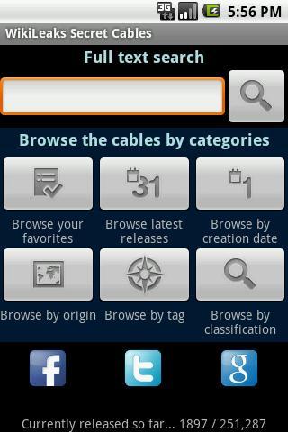 WikiLeaks Secret Cables