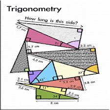 Trigonometry Reference Free