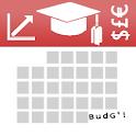 Budget Université