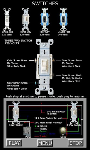Electric Guide
