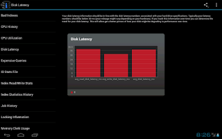 Screenshot of SQL Server Dashboard