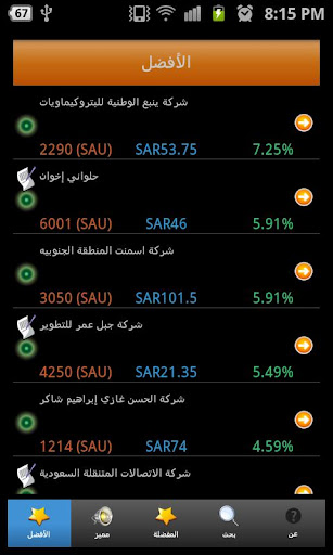 Islamic investor - screenshot