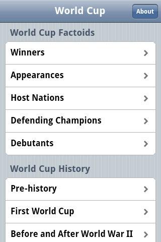 World Cup Factoids Cupcake