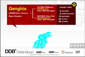 Screenshot of DDB CNY - 玉兔新年