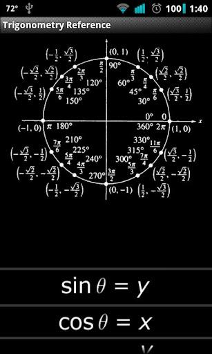 【免費書籍App】Trigonometry Reference-APP點子