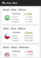 Screenshot of Dolar Blue - World Cup edition