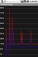 Screenshot of Network Speed