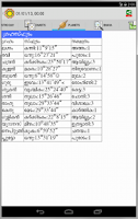 Screenshot of Horoscope Malayalam