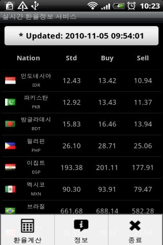 Real-time Exchange Rates