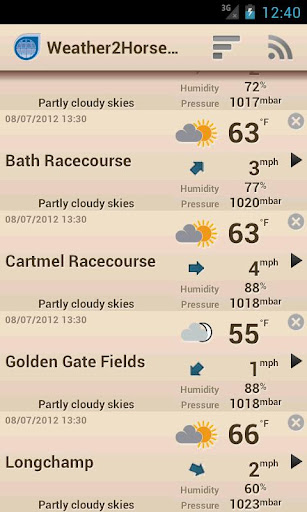 Weather2HorseRacing