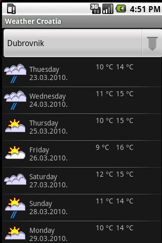 CRO Prognoza Weather