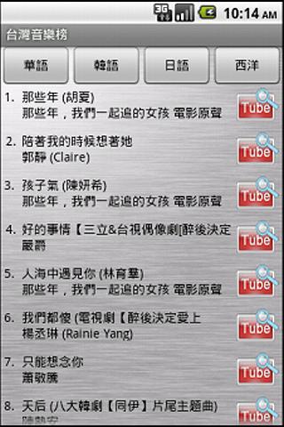 中廣流行網 - HiNet hichannel 廣播
