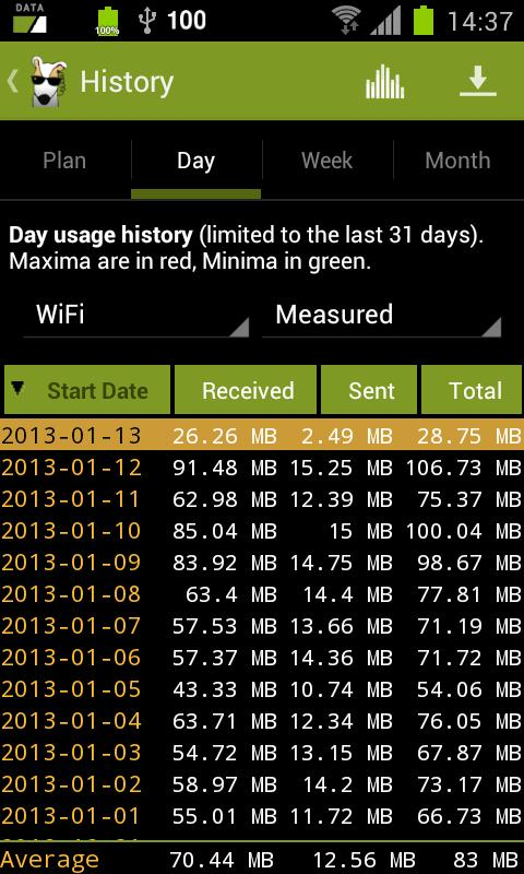 3G Watchdog Pro - Data Usage Screenshot 3