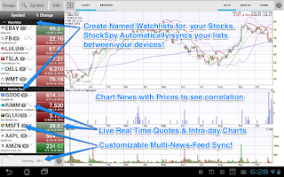 Screenshot of Stocks Charts Realtime Quotes