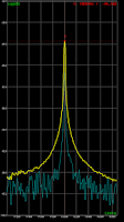 Screenshot of Sound Spectrum Analyzer (Free)