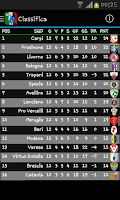 Screenshot of Football Serie B 2014 - 2015