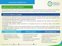 violencia domestica-
