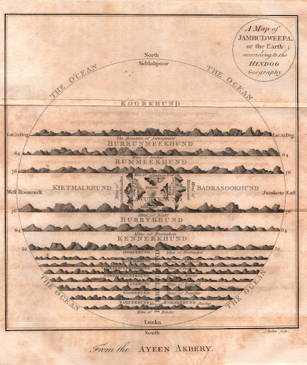 <b>A Map of Jambudweepa or the Earth according to the Hindoo Geography</b> Indian Cosmography London, early 19th Century Copper-engraving, 26.4 x 21,2 cm