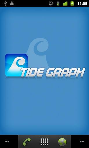 タイドグラフ(釣り サーフィン ダイビング 潮汐表 潮時表)