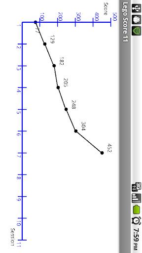 【免費教育App】LegoScore 11-APP點子
