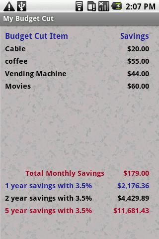 My Budget Cut