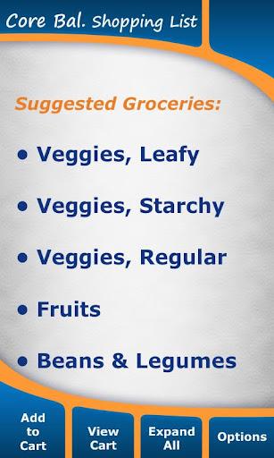 Core Balance Diet Grocery List