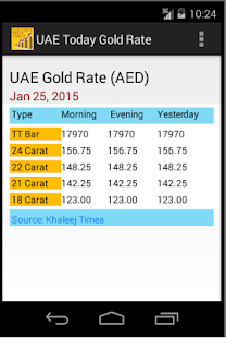 Download Uae Gold Price Aed Today Apk On Pc Download