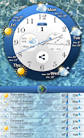 Screenshot of Weather Forecast