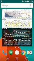 Screenshot of Meteogram widget - Donate