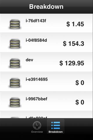【免費商業App】Cloud Costs-APP點子