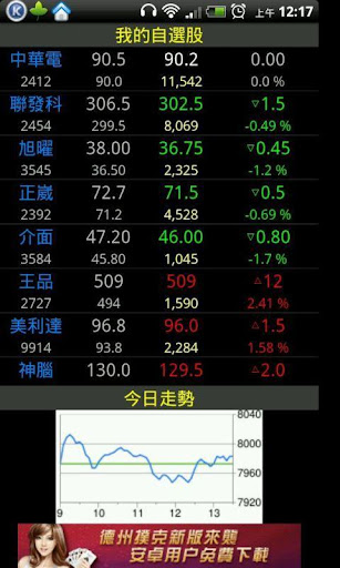 我的投資組合-台灣股市