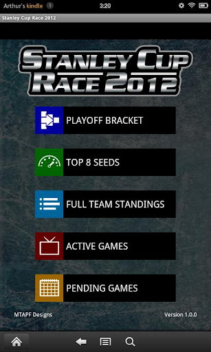 Stanley Cup Race 2012