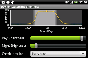 Screenshot of Daylight Automatic Brightness