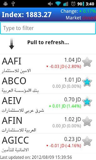 Amman Stock Exchange Explorer
