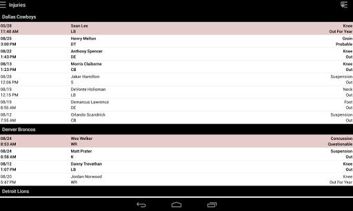 Live Odds - Vegas Lines, Picks - screenshot