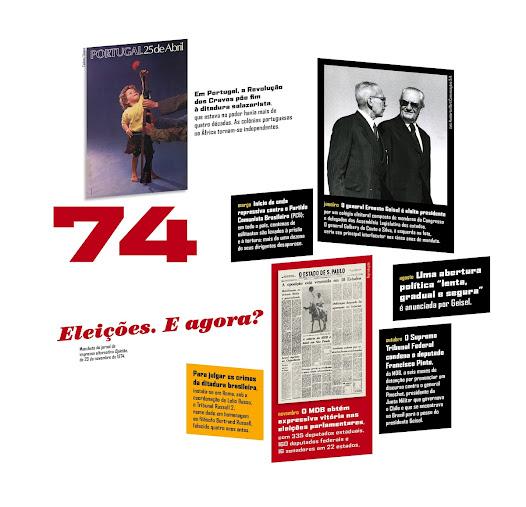 • Início de onda repressiva contra o Partido Comunista Brasileiro