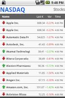 Screenshot of NASDAQ