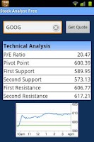 Screenshot of Stock Analyst Free