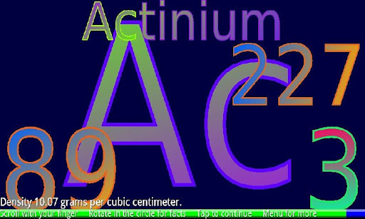 Actinides
