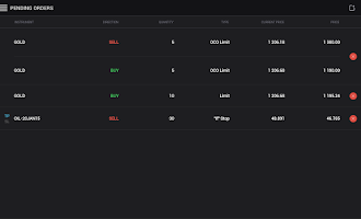 Screenshot of Trading 212 FOREX for Tablet
